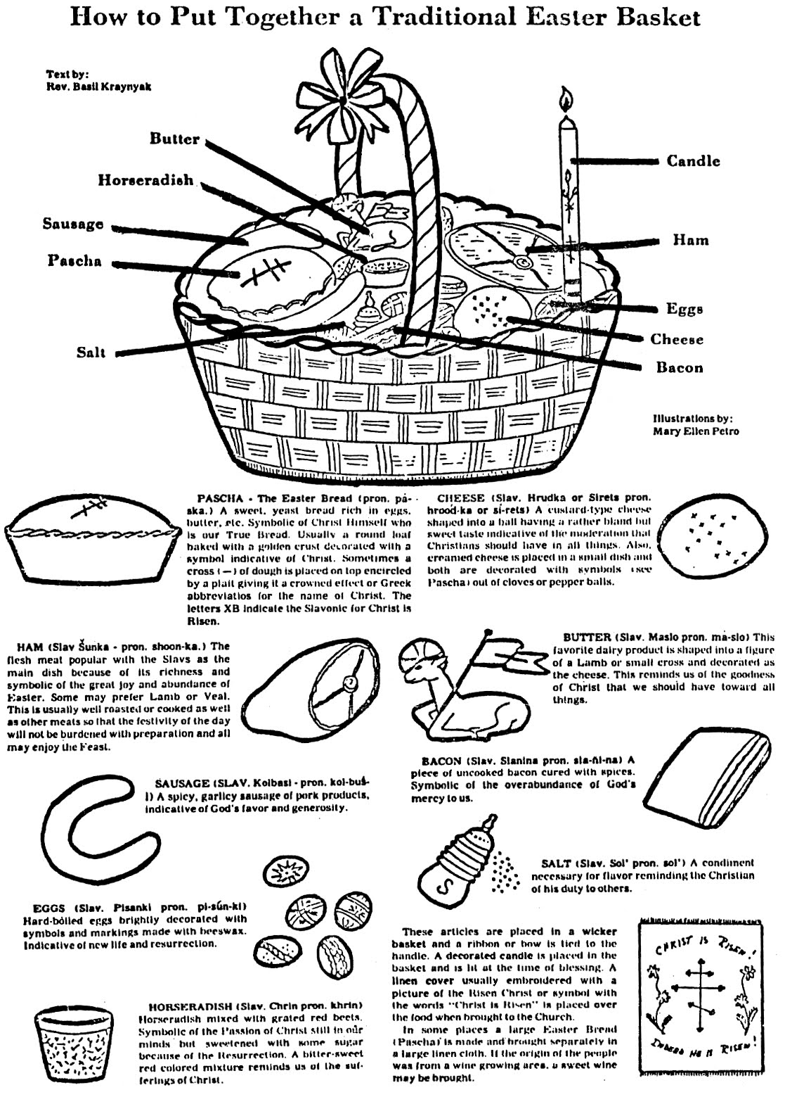 How to Put Together a Tradition Easter Basket